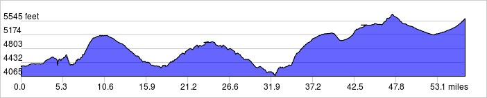 Elevation Profile - Bluff to Monument Valley: +4519 ft / -3254 ft