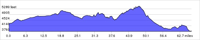 Whiterock Canyons, Day 1 Elevation Profile
