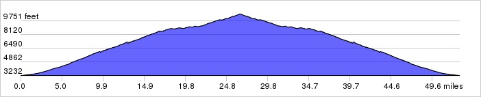 DAY 6: MT. GRAHAM CLIMB (OPTIONAL) Elevation Gain: 8950 Elevation Loss: 8950