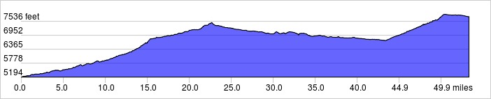 Day 2 Elevation Profile: +4000 ft / -1400 ft
