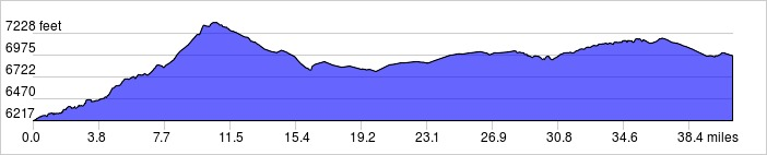 Day 12 Elevation Profile: +2000 ft / -1300 ft