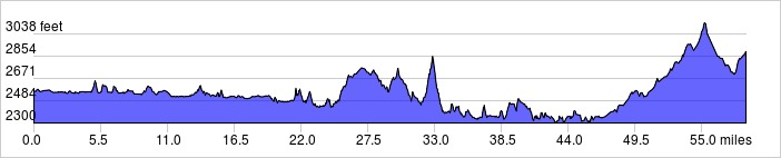 Elevation Profile: +3690 ft / -3365 ft