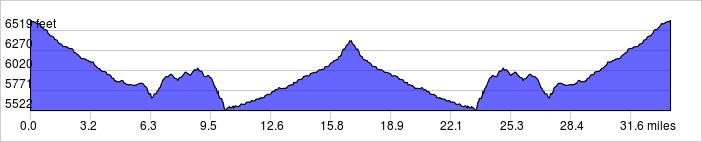 Burr Trail Elevation Profile: +2977 ft / -2974 ft