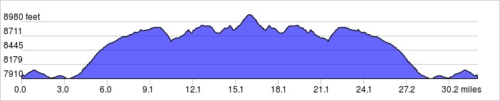Rainbow Point Elevation Profile: +2578 ft / -2583 ft