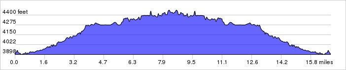 Elevation Profile: + 1160 / - 1160 ft