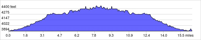 Elevation Profile: +1134 ft / -1123 ft