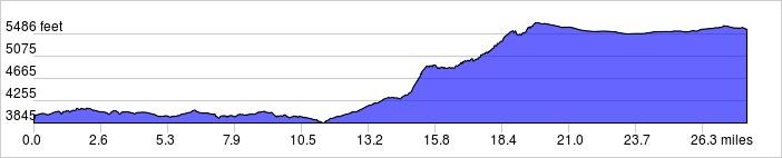 elevation_profile_01