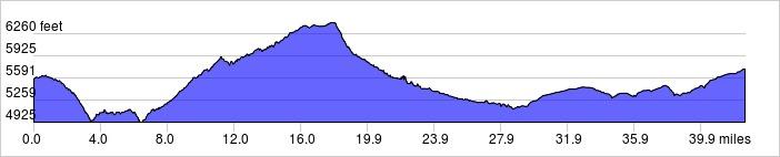 elevation_profile_02