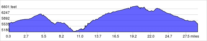 elevation_profile_03