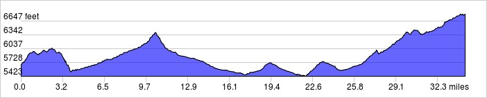 elevation_profile_04