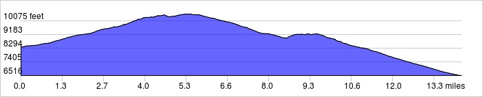 elevation_profile_07