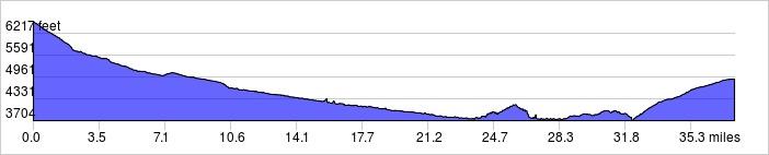 elevation_profile_08
