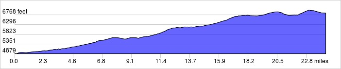 elevation_profile_09