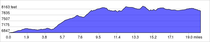 elevation_profile_10