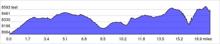 elevation_profile_11