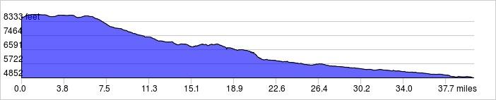 elevation_profile_12