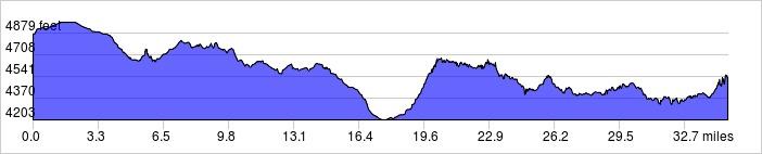elevation_profile_13