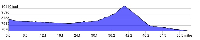 Elevation Profile: 64.3 mi +3399 ft / -5169 ft