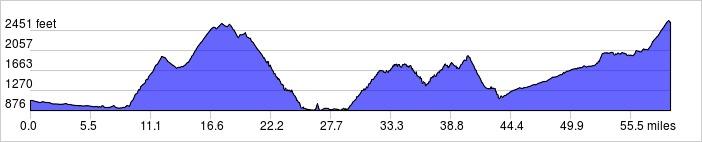 Elevation Profile: +5900 ft / -4400 ft