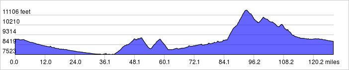 Day 5 Elevation Profile, 130 Miles