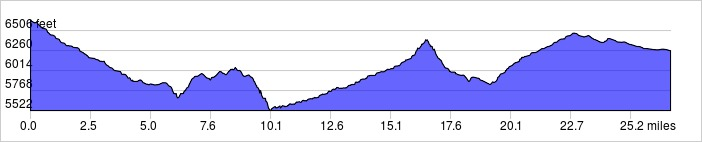 Elevation Profile: +2000 ft / -2400 ft