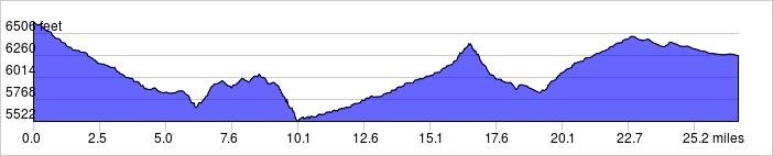 Elevation Profile: +2000 ft / -2400 ft