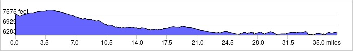 Elevation Profile: +2120 ft / -3235 ft