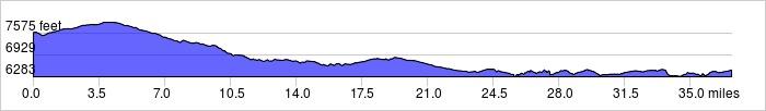 Elevation Profile: +2120 ft / -3235 ft