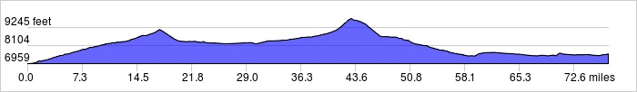 Elevation Profile: +5010 ft / -4410 ft